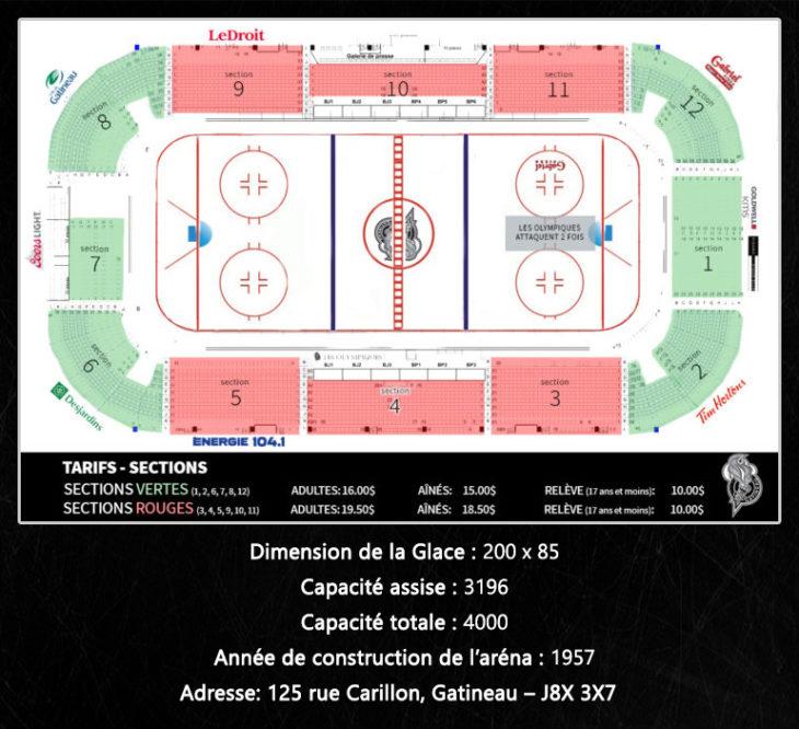 plan_arena_FR